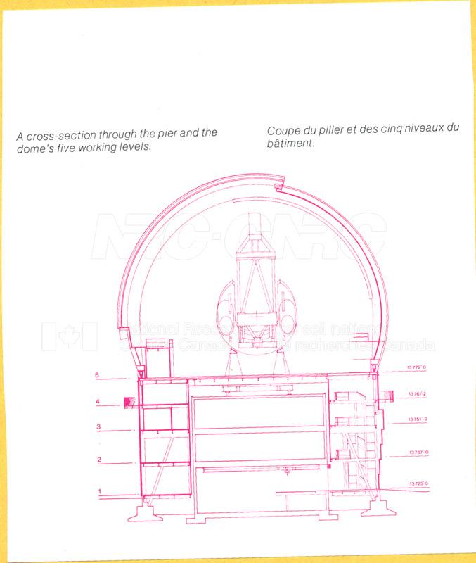 Brochure- C-F-H Telescope 82-11-059