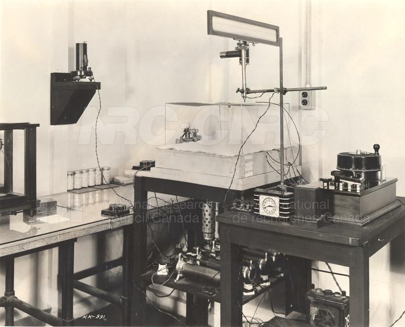 Chemistry- Textiles Apparatus KK-391